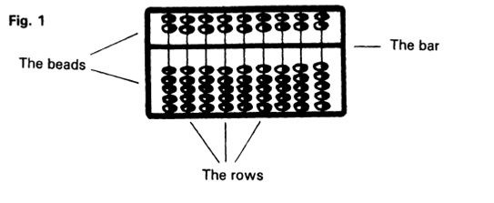 """The component parts of the Chinese Abacus"" (Maxwell, 1981:3)"